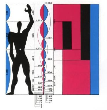 Modulor - Le Corbusier